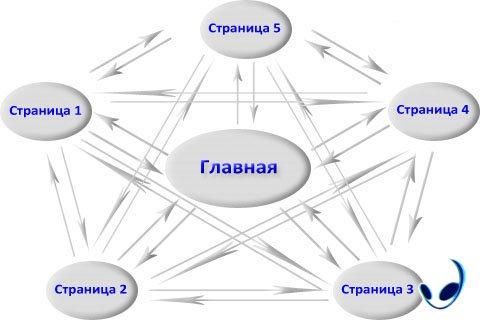 perelinkovka1